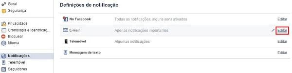 notificações do facebook no email